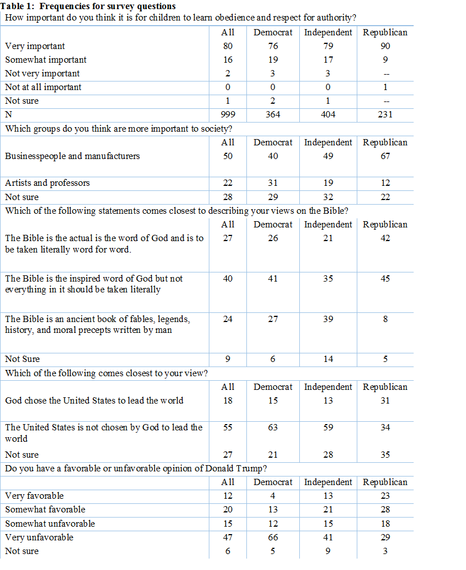 2016-03-20-1458445340-3801748-YouGov_Table1.png