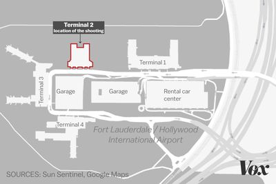 A map of the Fort Lauderdale airport shooting.